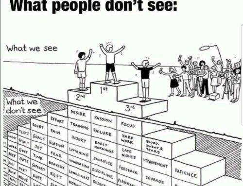 A siker és ami mögötte van